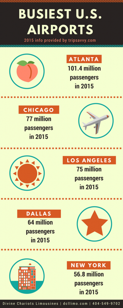 Airport Transportation - Infographic