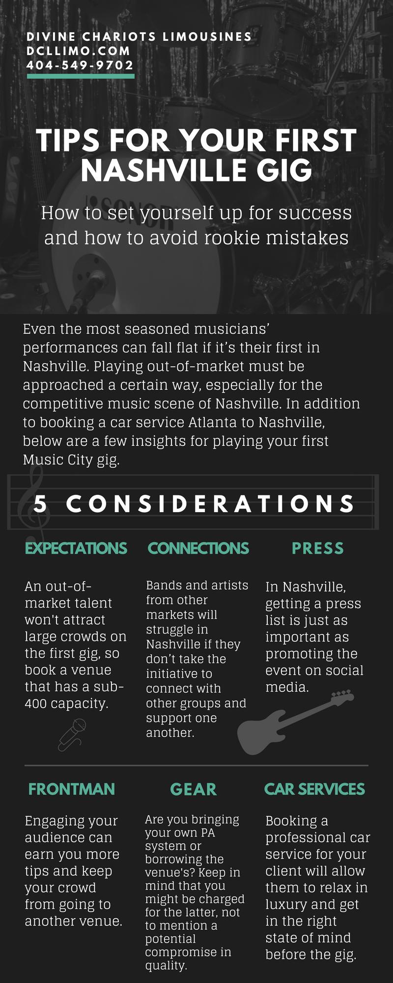 Car Services Atlanta to Nashville - Infographic